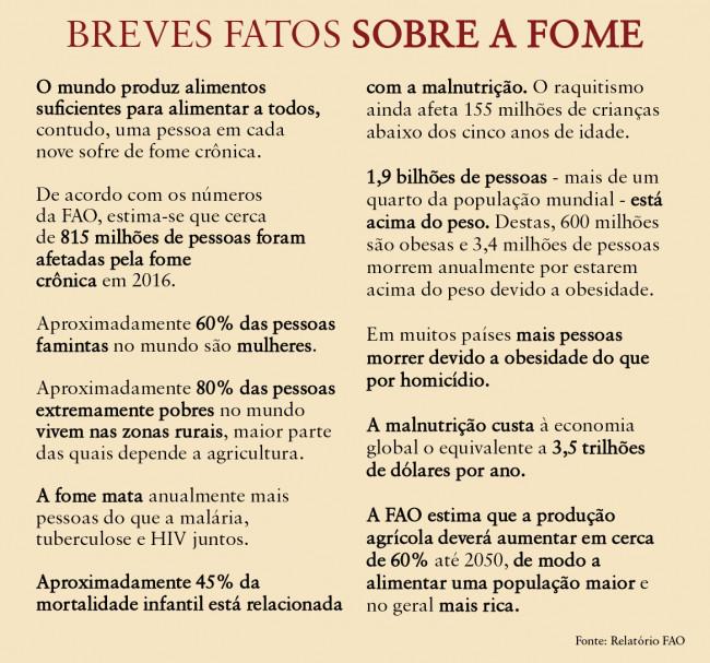 fatos fao-01